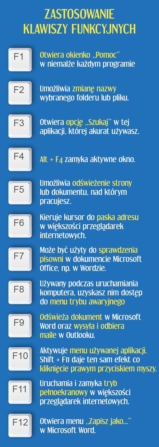 klawisze_funkcyjne