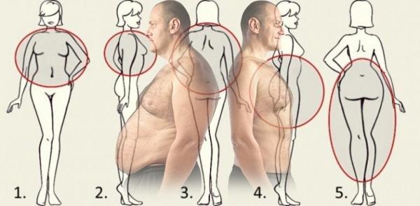 5 sposobów na zrzucenie nadmiaru kilogramów