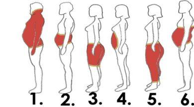 6-Types-Of-Body-Fat-And-How-To-Get-Rid-Of-It