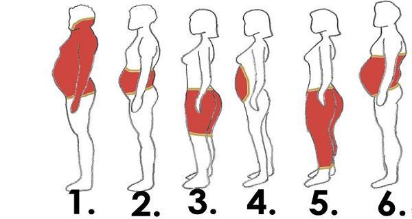 Oto 6 rodzajów otyłości i wskazówki jak pozbyć się każdej z nich!
